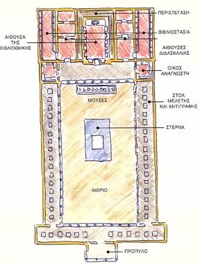 Plato academy floorplan usage